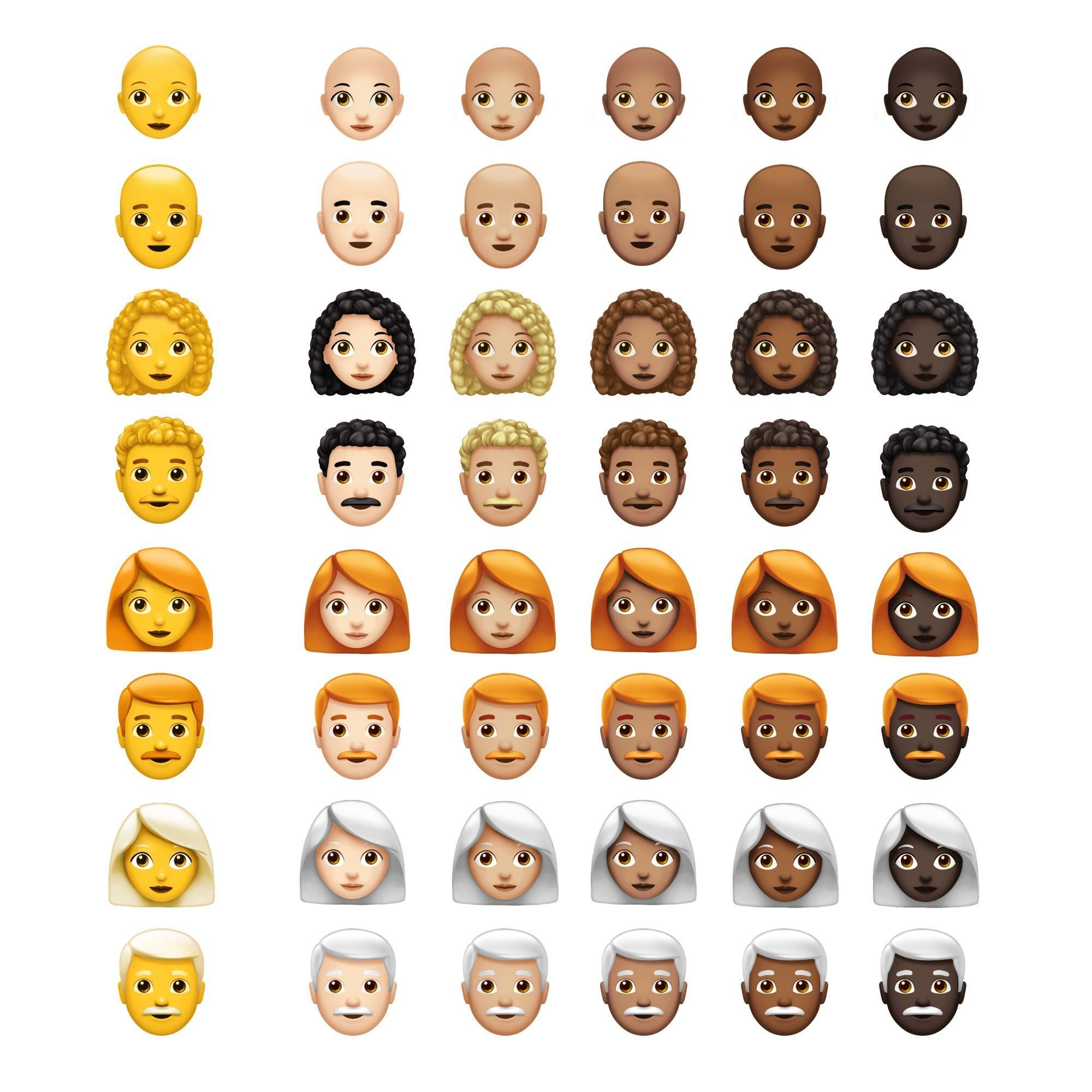 Ios 12 1 Emoji Changelog Emoji New Emojis Apple New