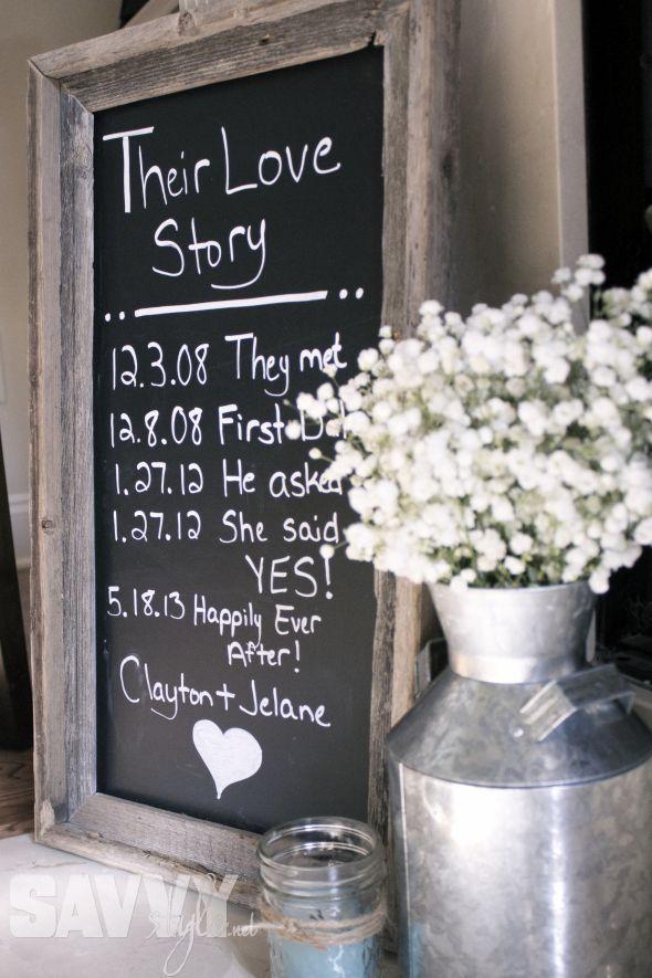 bridal shower chalk board