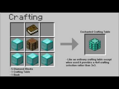 how to build crafting table minecraft ps4