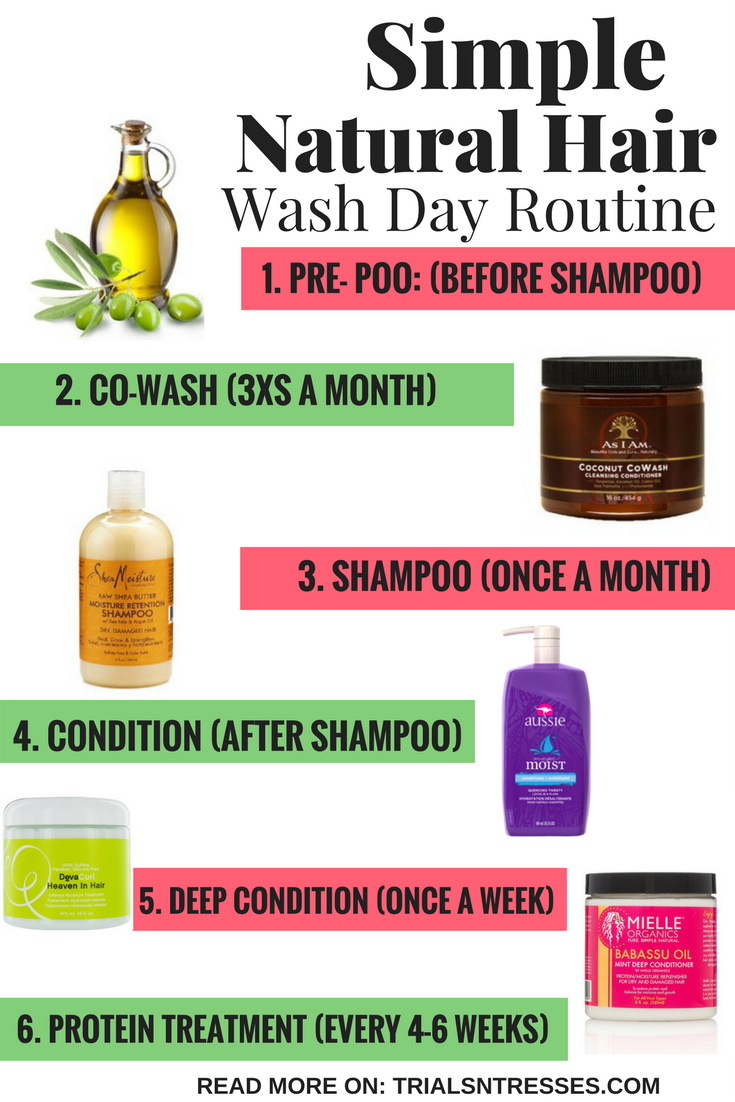 Simple Natural Hair Wash Day Routine #naturalhaircare