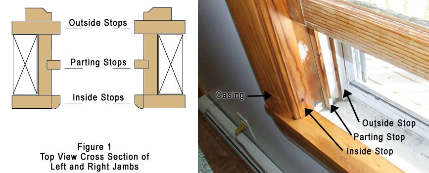 How To Install Replacement Windows Window Stops Windows House Windows