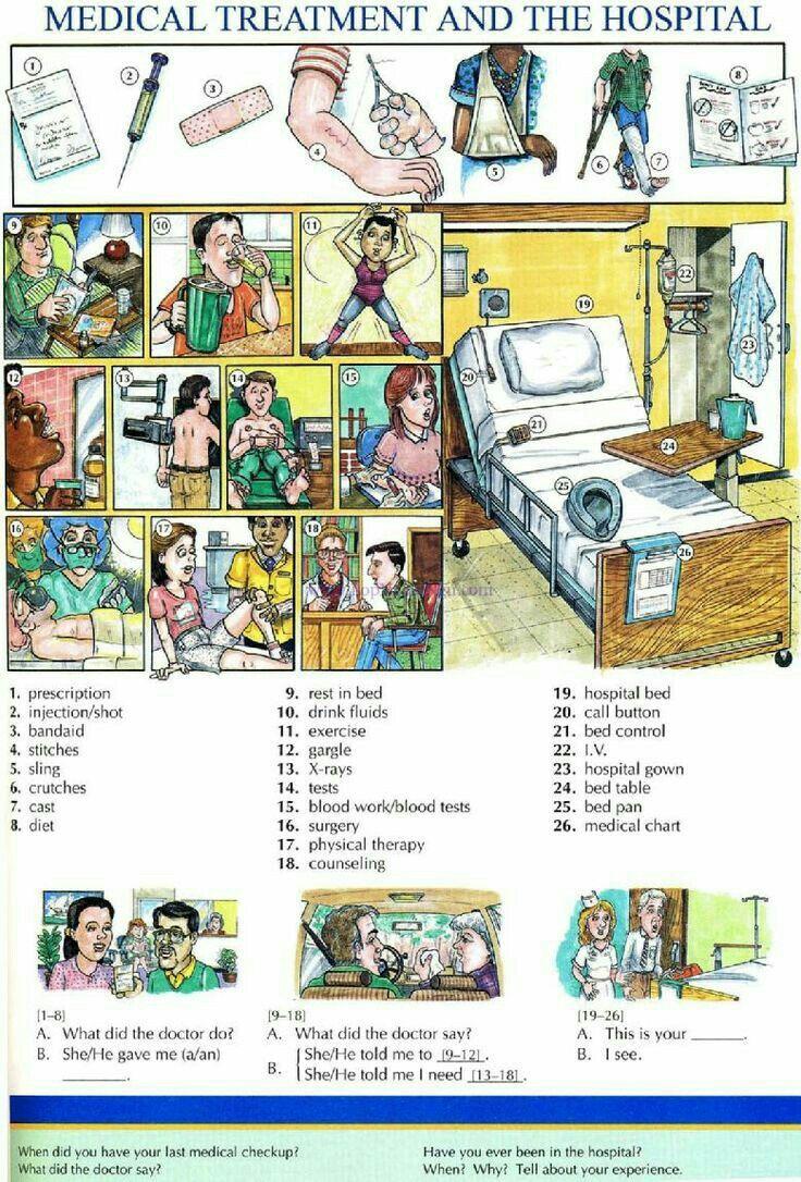 la salud es lo primero pero si hay que ir se va picture dictionary english vocabulary. Black Bedroom Furniture Sets. Home Design Ideas