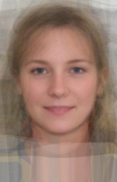 World Of Averages Europe Average Face Swedish Women American Women