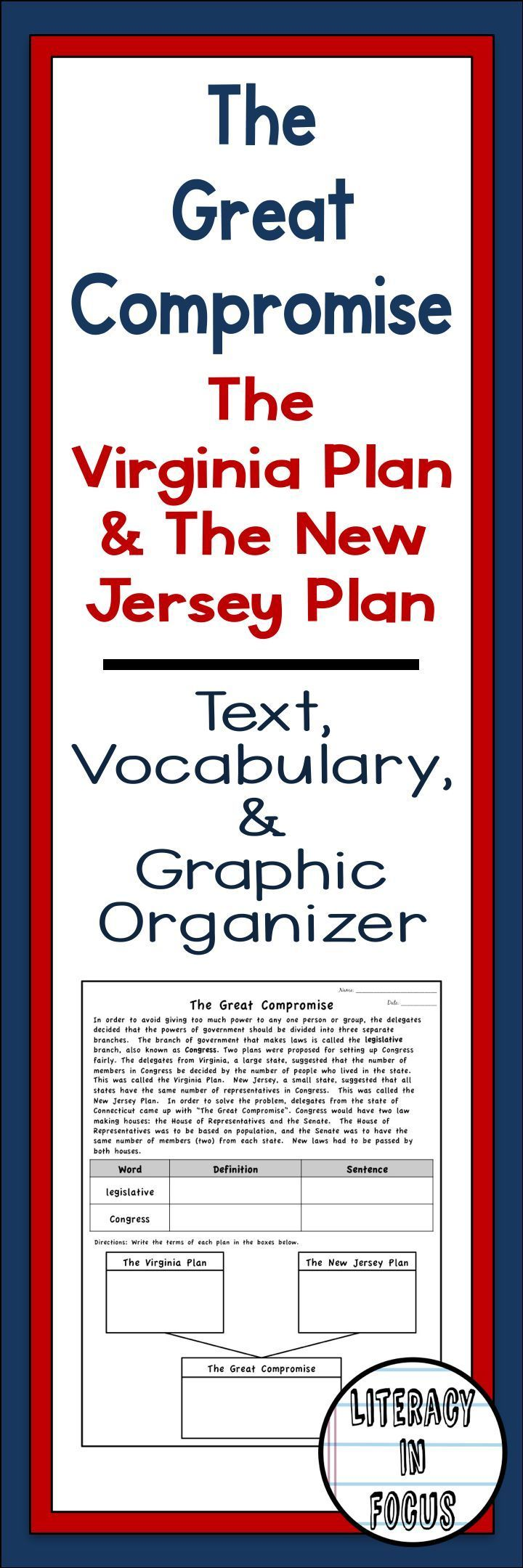 the virginia plan & the new jersey plan: the great compromise | u.s.