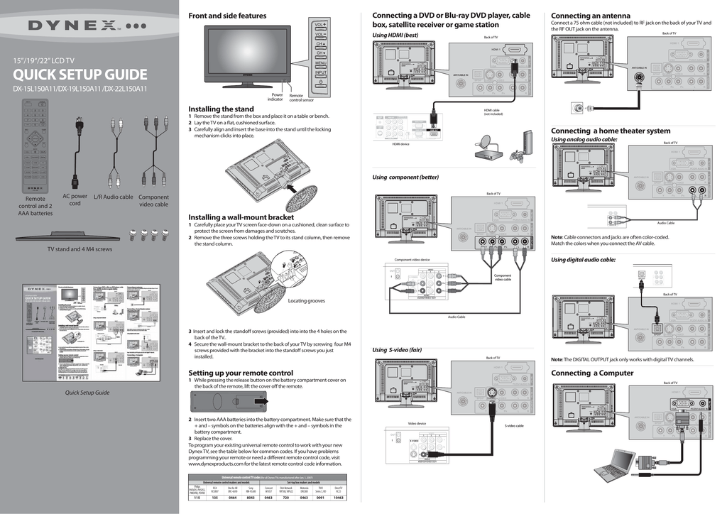 Home Theater Wiring Diagrams For Satellite - Schematics Online on