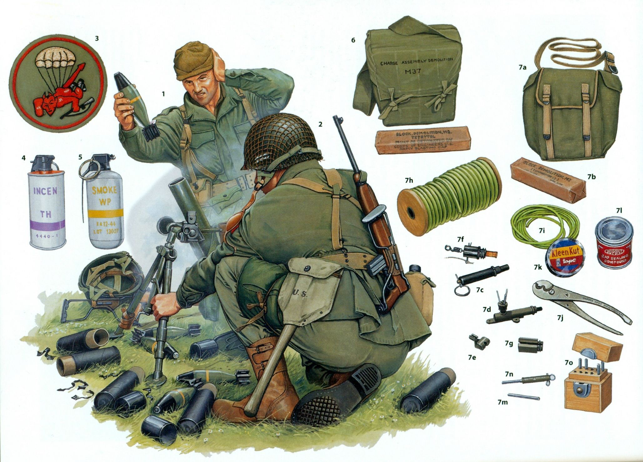 US Military 1968 Vietnam Era Parachutists Individual Equipment Pack OD Green NEW