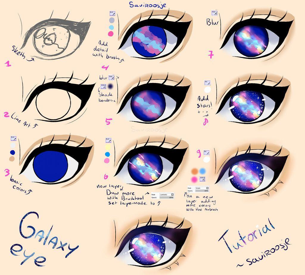 Step by Step Galaxy eye TUTORIAL by Saviroosje Anime