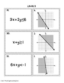 Linear Inequalities And Graphs Differentiated Card Sort Activity Linear Inequalities Sorting Cards Sorting Activities