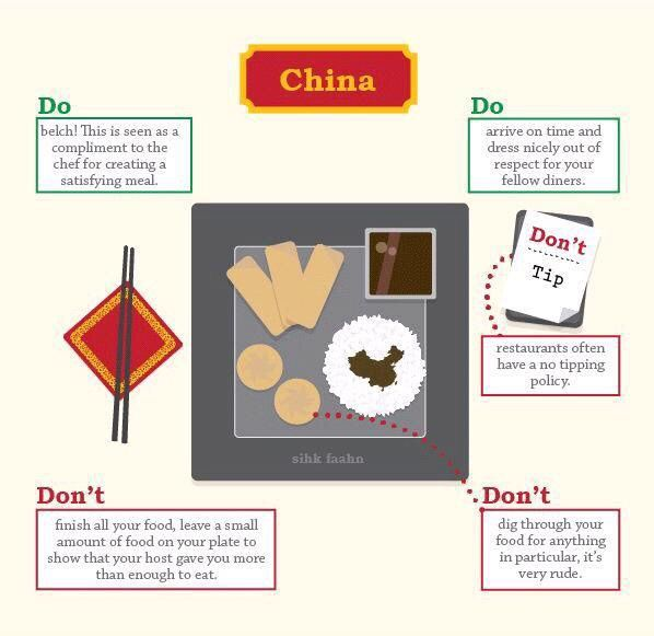 Explore Dining Etiquette Food Tips And More