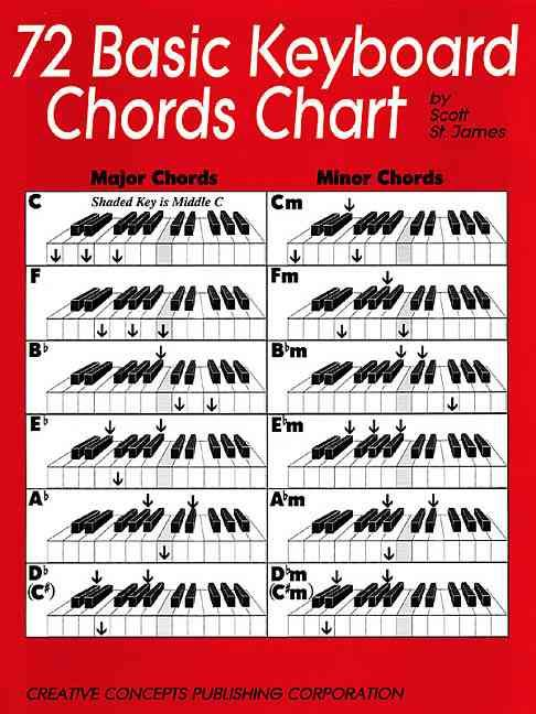 Creative Concepts Publishing A Handy Guide Of Clear Chord