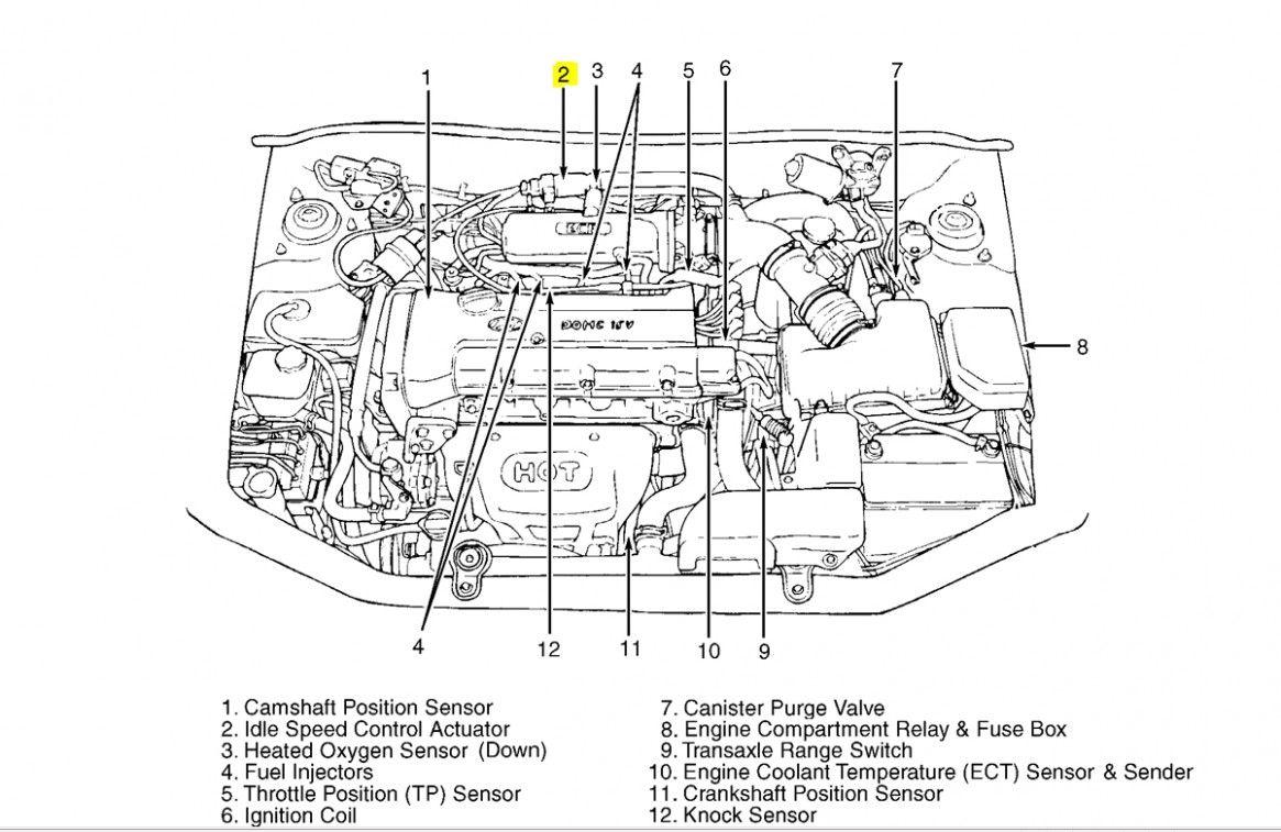 Diagram Of 3 4 Engine Compartment