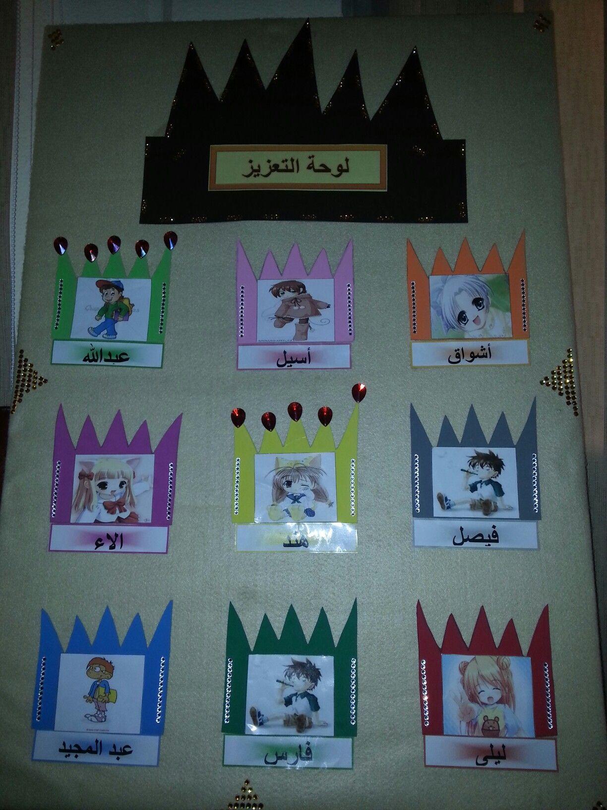 لوحة تعزيز اعدت في مادة وسائل تعليميه مع استاذه ميساء فكرة اللوحة يوضع للطفل Alphabet Activities Kindergarten Kids Learning Activities Alphabet Activities