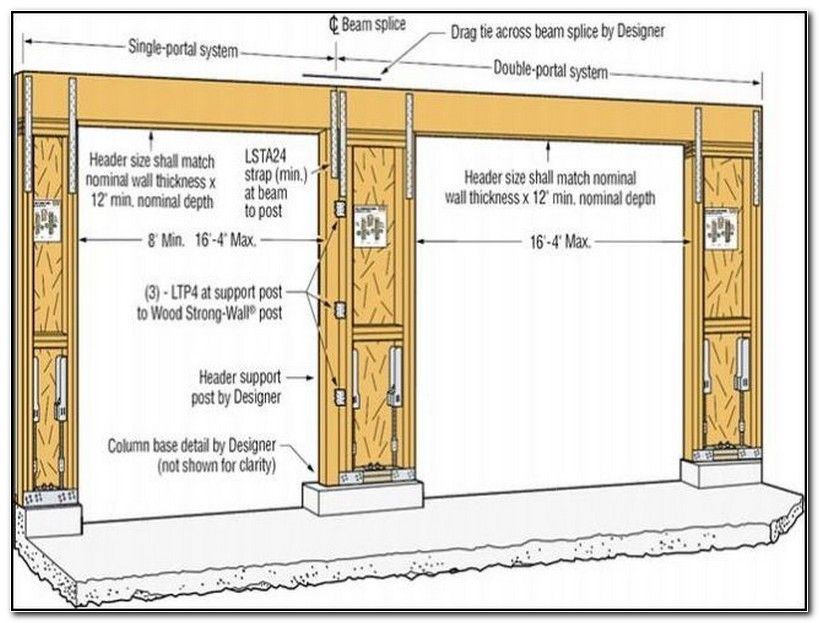Garage Door Openings Check More At Http Eraseboard Design Garage Door Openings Garage Door Framing Single Garage Door Garage Door Sizes
