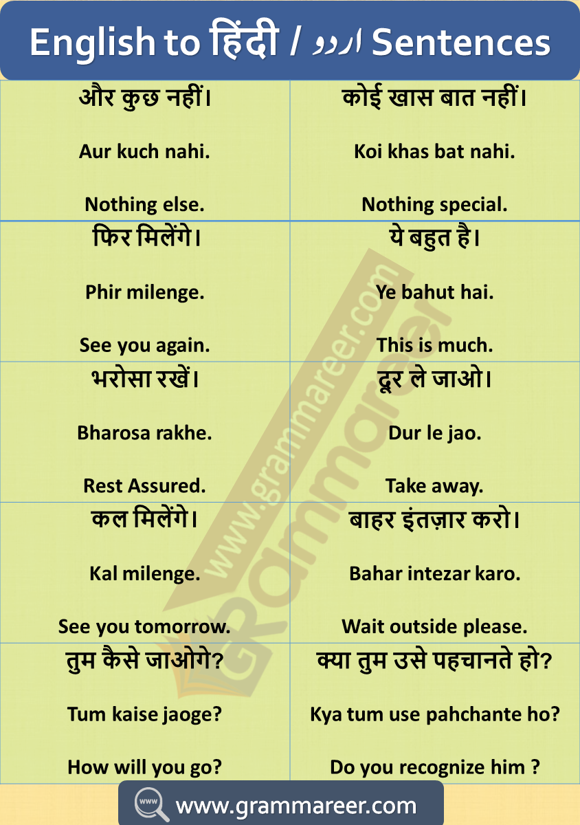 Hindi To English Sentences For Practice English Speaking Sentences With Hindi English Vocabulary Words Learning English Learning Spoken English Speaking Book [ 1200 x 844 Pixel ]