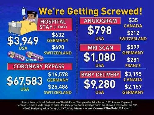 Insurance companies are bankrupting the working class ...