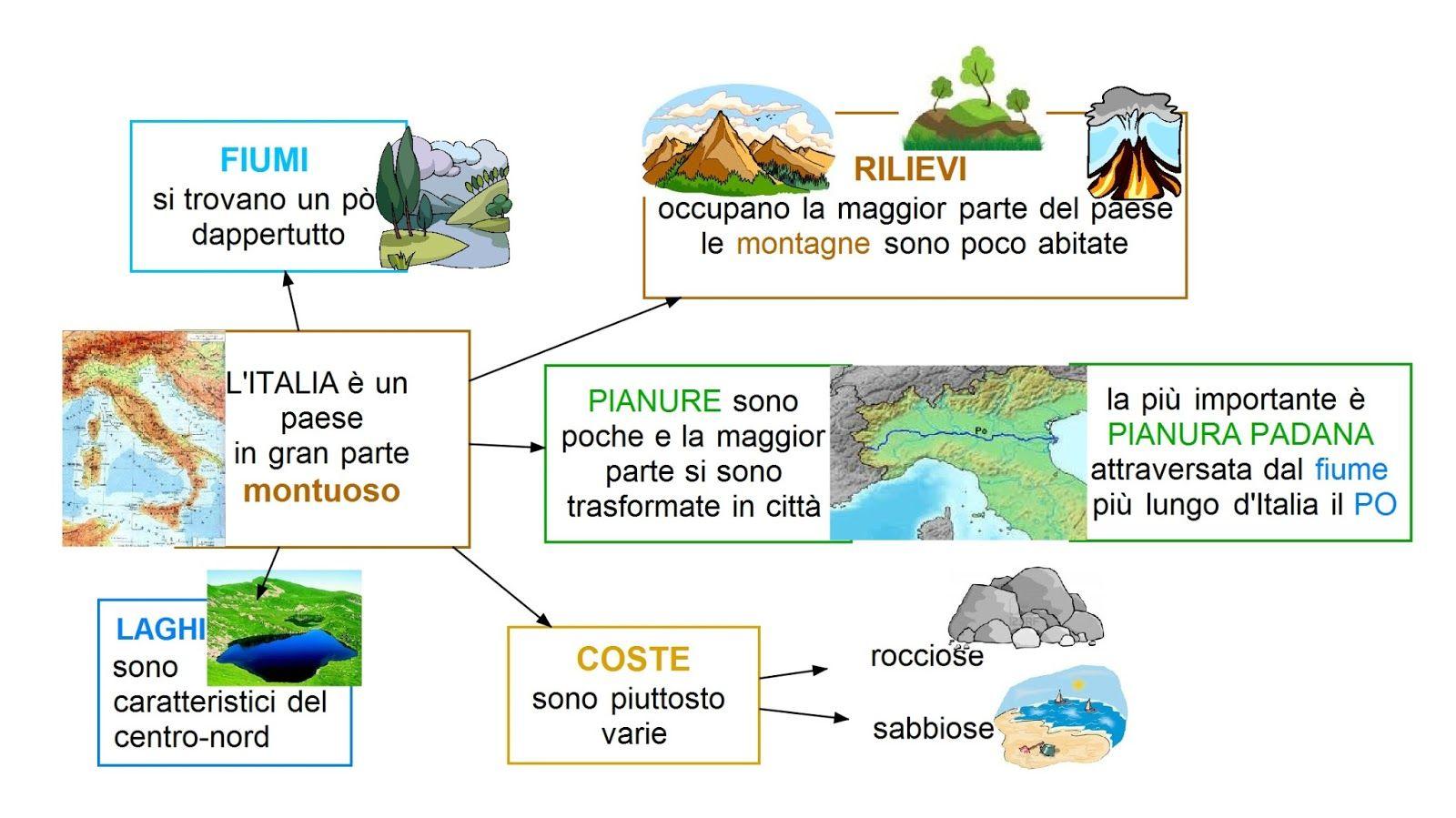 Risultati Immagini Per Geografia Scuola Primaria Geo 4 Italien