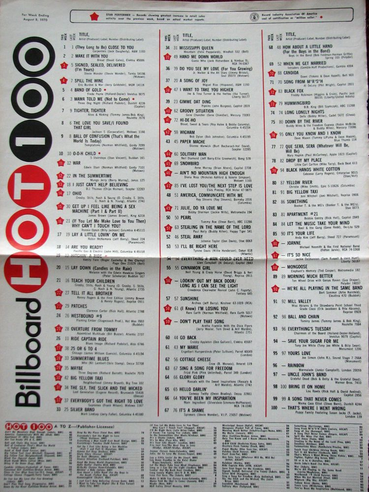 Billboard Hot 100 (8-8-70) | Billboard, Cash Box and Record World (1960s, 1970s) | Pinterest ...
