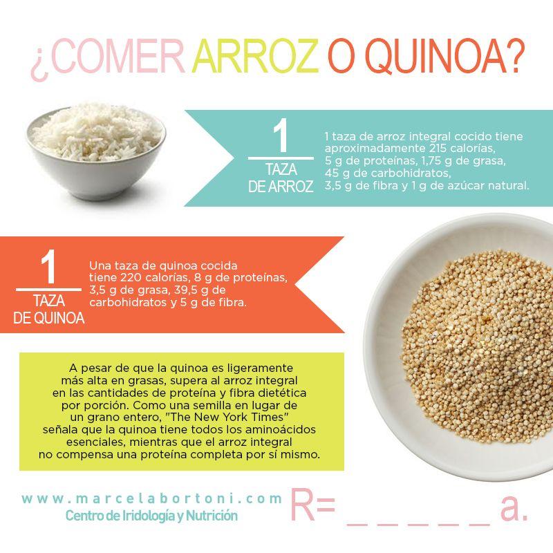 Arroz Quinoa Salud Y Nutricion Nutricional Alimentacion Sana