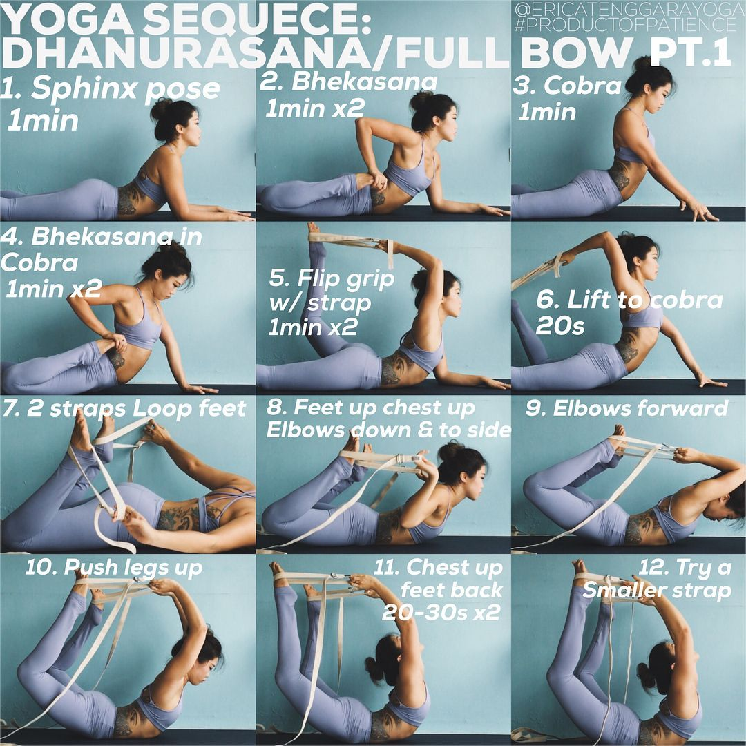 Yoga Sequence Order