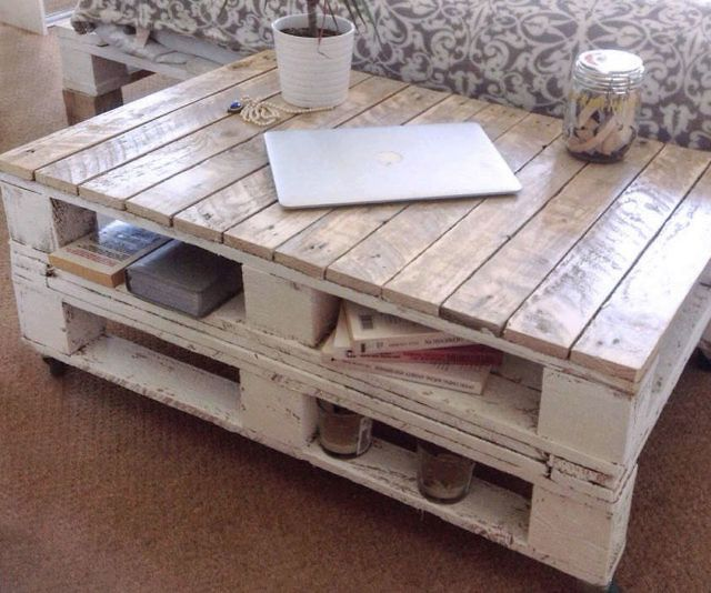 Wood Pallet Coffee Table Made With Pallets Pallet