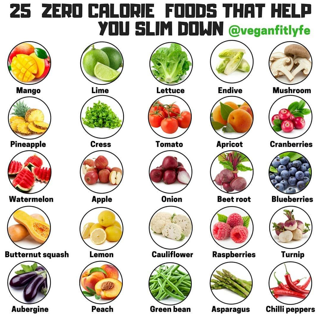 1000 Kalorien entkoppelte Diät