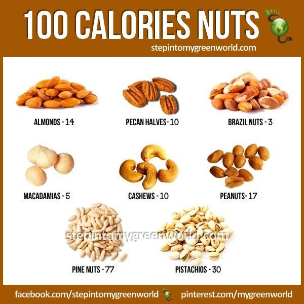 what healthy nuts for weight loss