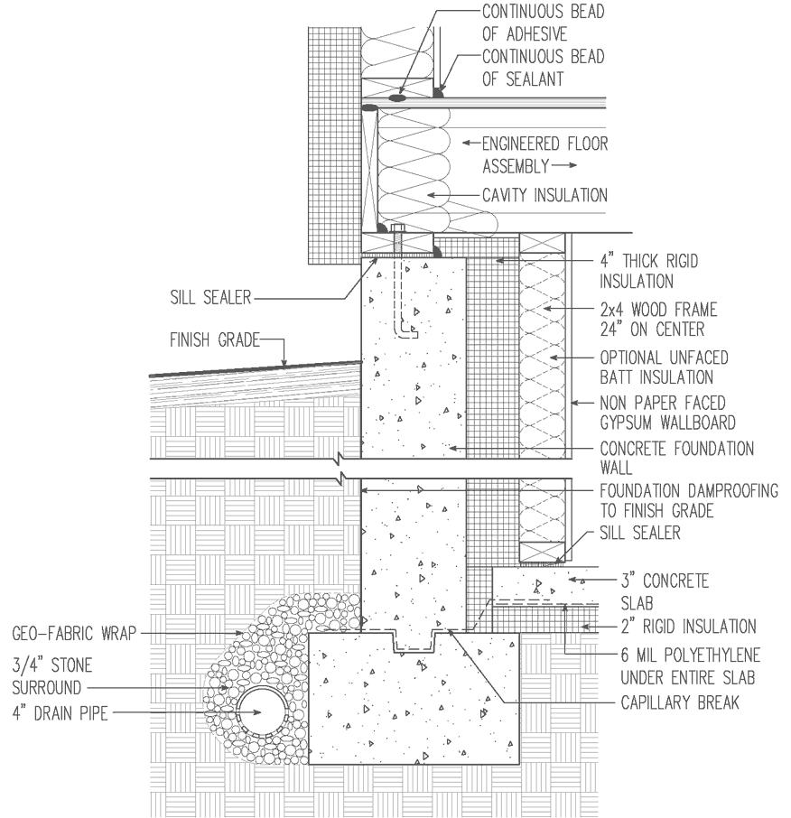 Concrete Foundation Wall Thickness Google Search Rigid Insulation Batt Insulation Wall Board