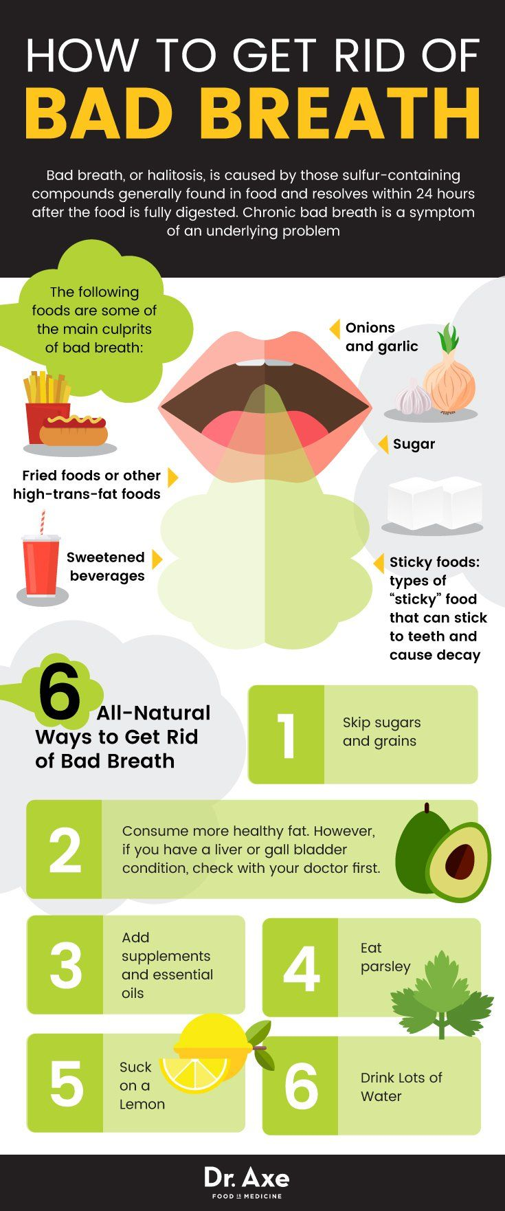 How to Get Rid of Bad Breath with 6 Natural Remedies | dr josh axe