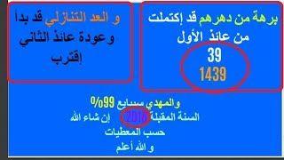 2831 شاهد يا مسلم ما أخفي عنا من علامات ظهور المهدي و الله خطير 2018 Youtube Youtube Content Music