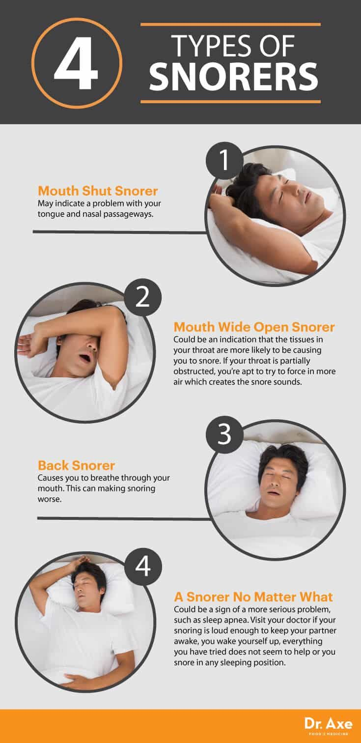 How to stop snoring: causes and methods of treatment 70
