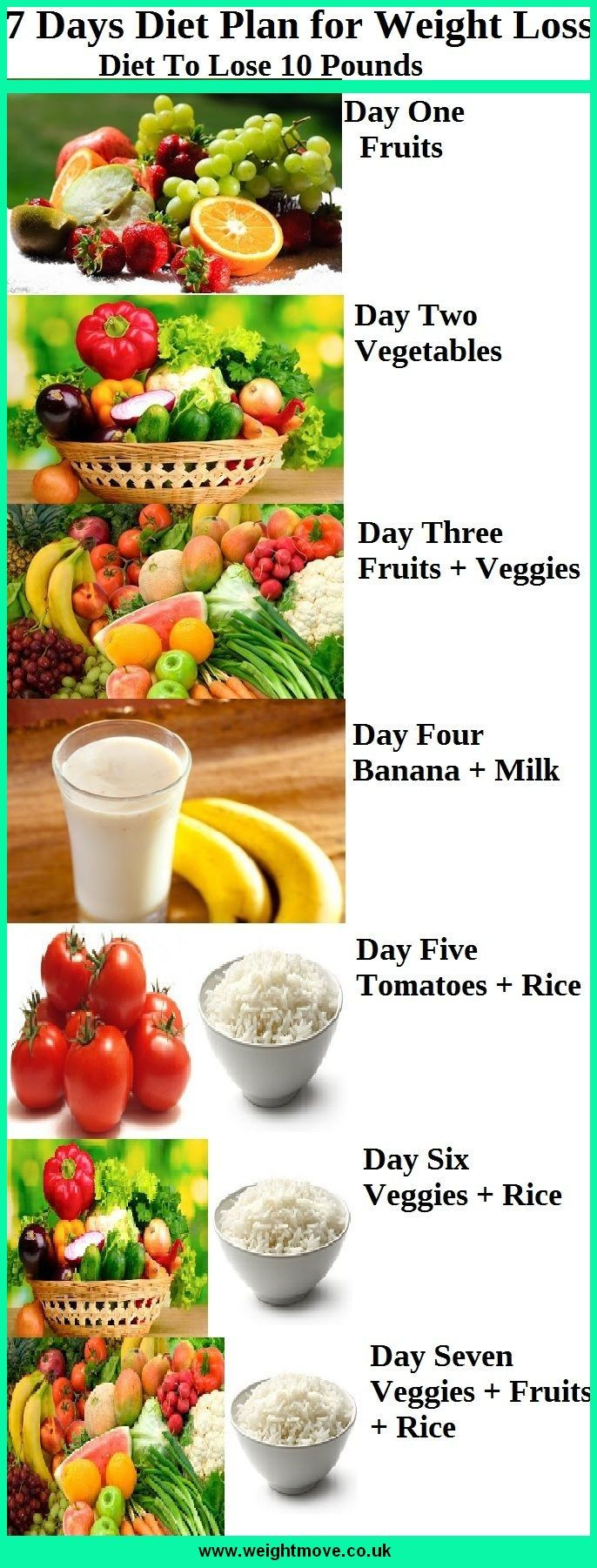 2 Week Diet Plan - 7 Days Diet Plan for Weight Loss - Diet To Lose 10  Pounds Day - A Foolproof, Science-Based System that's Guaranteed to Melt  Away All Your ...