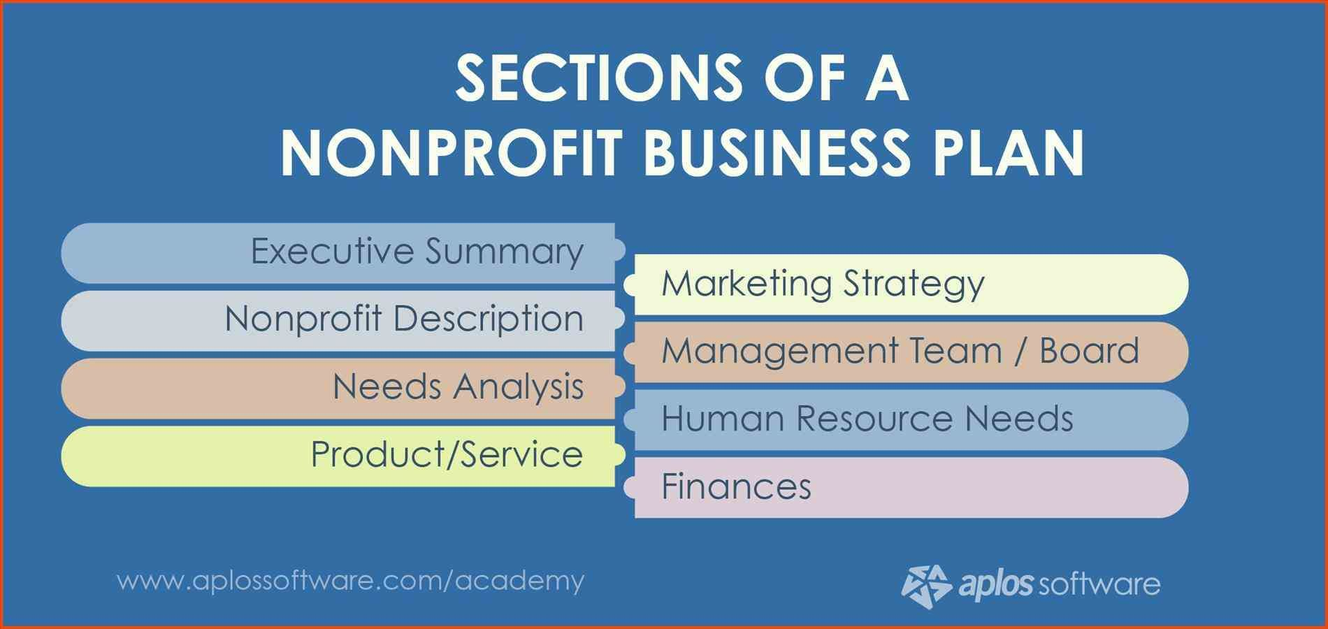 Business plan template of business plan proposal rent roll template business plan template of business plan proposal rent roll template easy best idea easy nonprofit business friedricerecipe Image collections