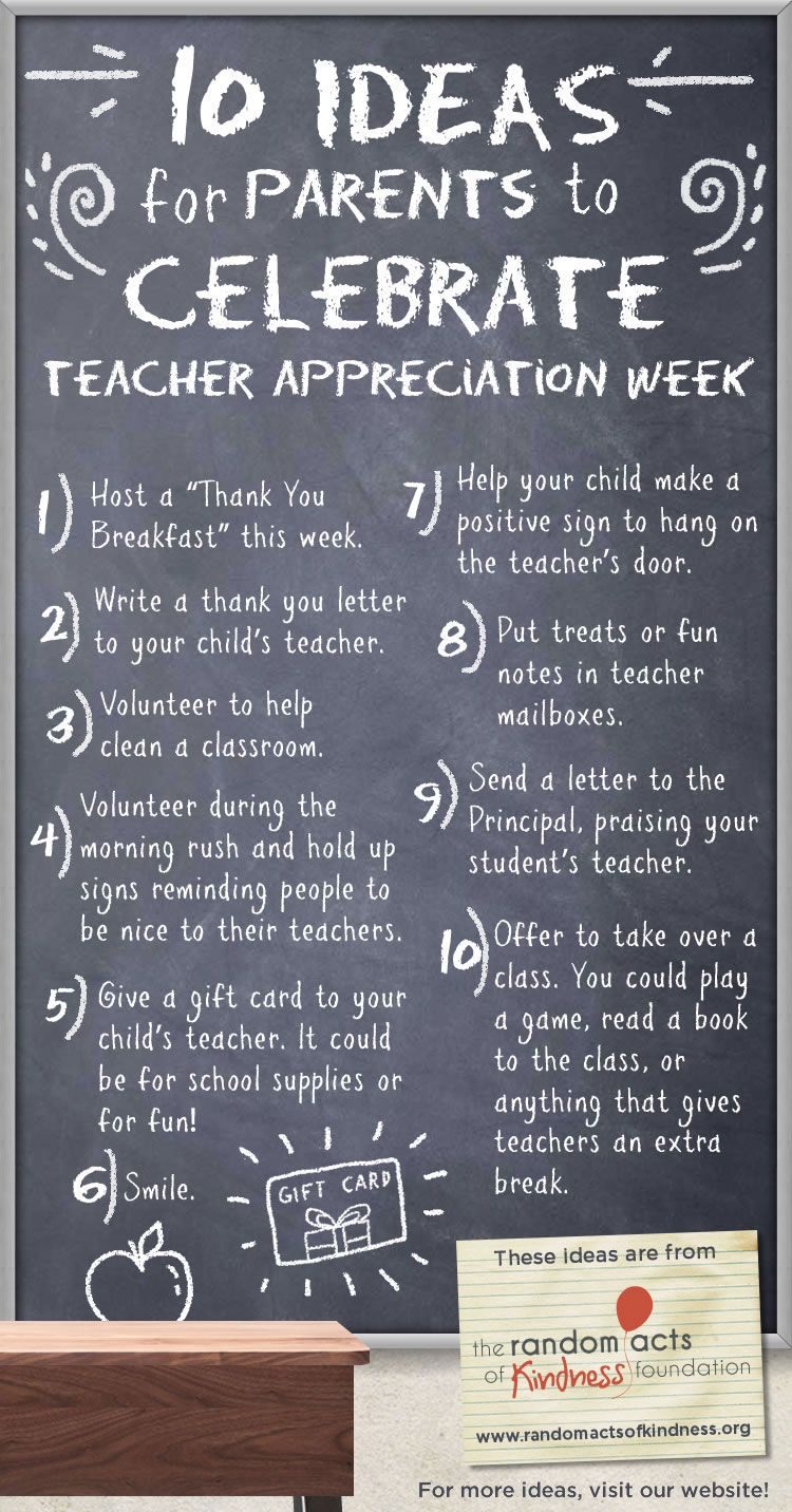 10 Ideas For Parents To Celebrate Teacher Appreciation Week Teacher Appreciation Week Teacher Appreciation Themes Teacher Appreciation