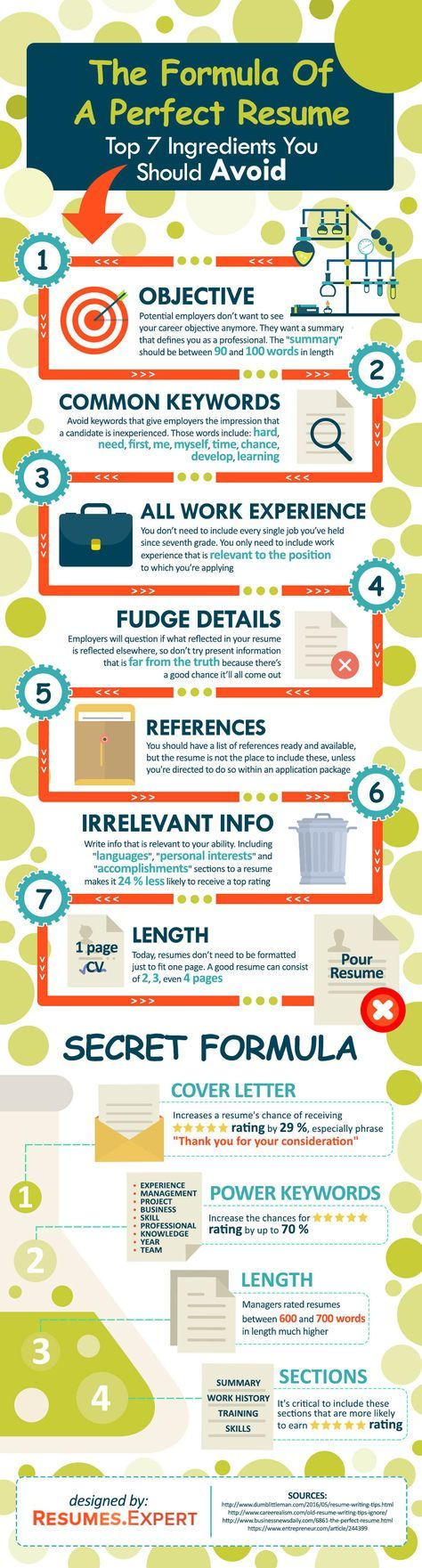 The Formula of a Perfect Resume Infographic Perfect