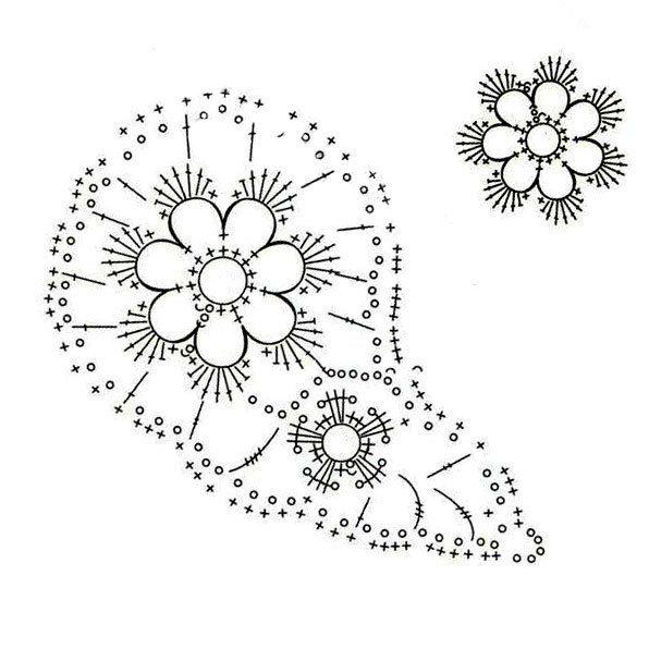 esquema-crochet-paisley | Arte étnico | Pinterest | Ganchillo ...