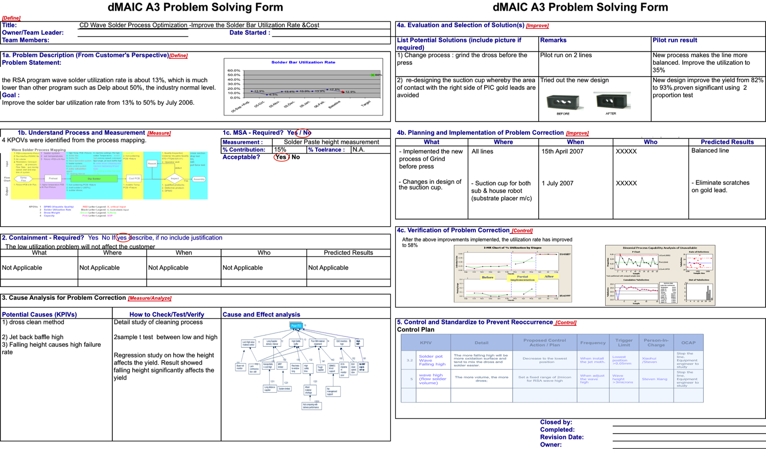 a3 process improvement template - lean manufacturing sixsigma a3 excel pinterest