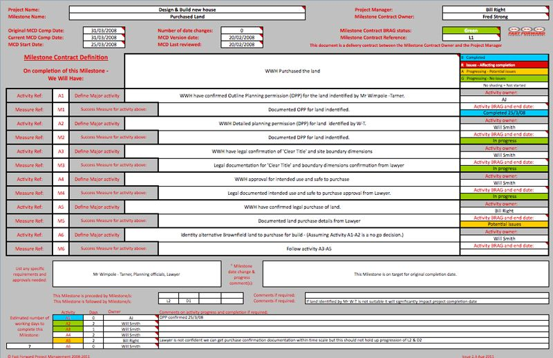 Project Objectives Template  Project Management
