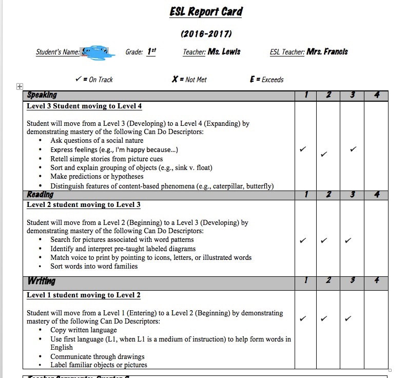 Let S Go A Step Further With Can Do Descriptors How To Express Feelings Progress Report Writing Skills