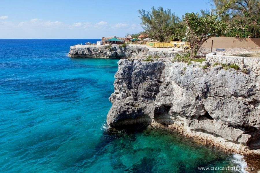 Beach & Resort Time at Negril