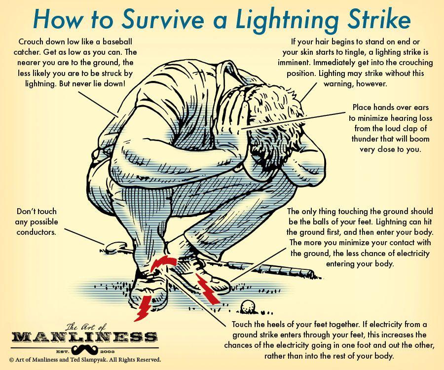 Some manly skills for you guys. Comment survivre à la foudre.