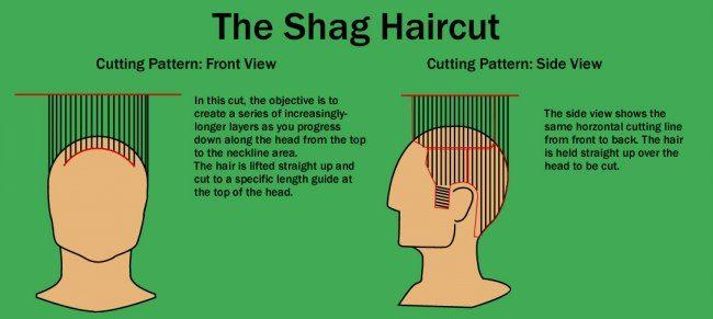 farrah haircut instructions and diagram pin on hair