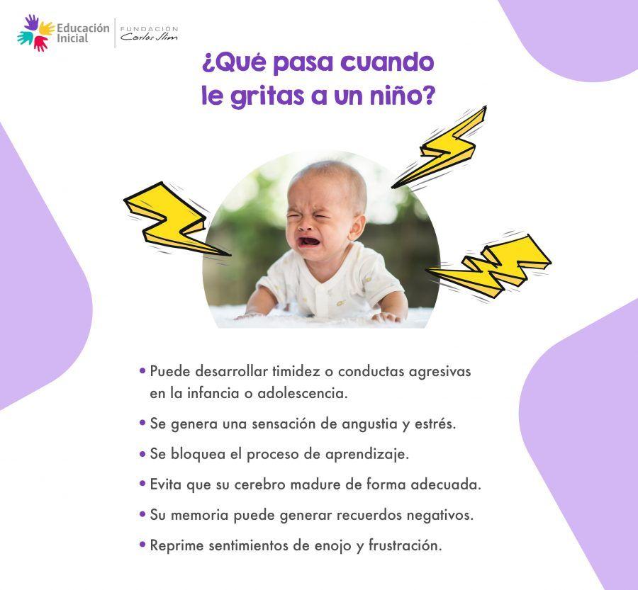Las Mejores 63 Ideas De Comportamiento Y Emociones Del Niño En 2021 Comportamiento Del Niño Educacion Inicial Emocional