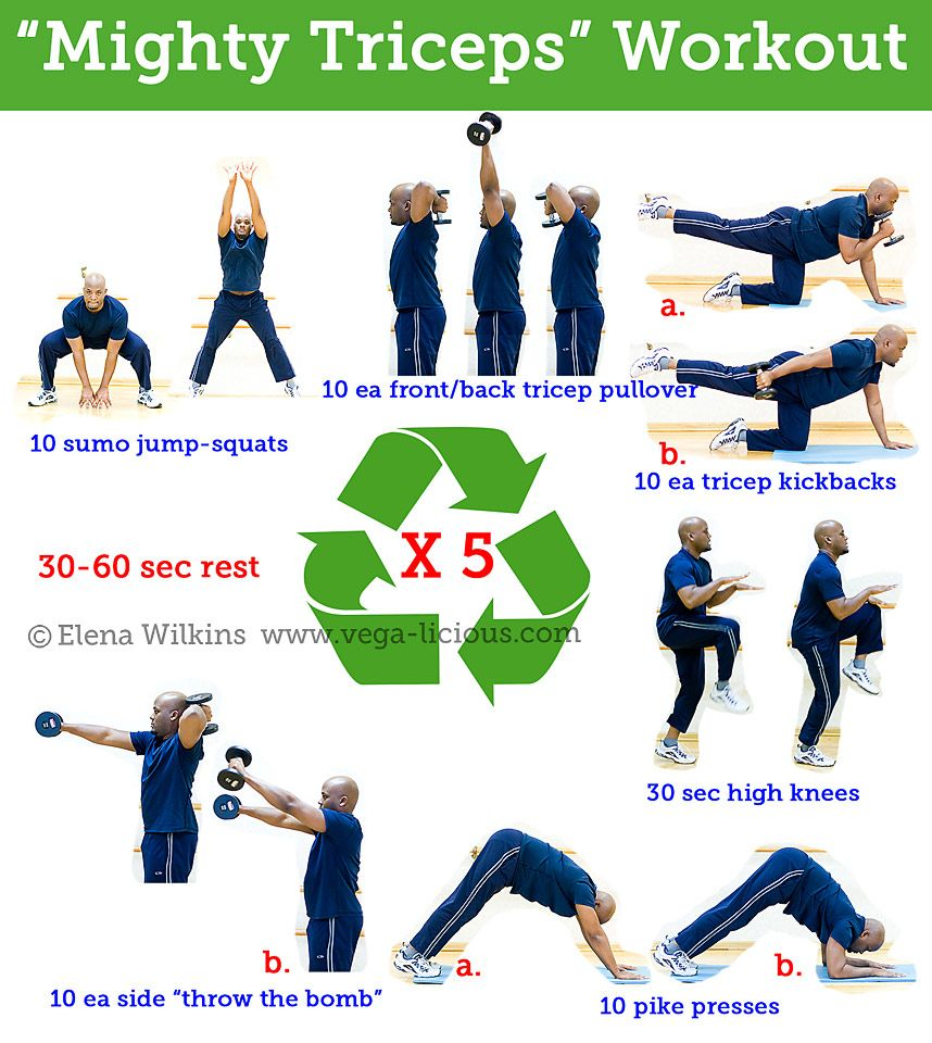 triceps workout at home mighty triceps workout routine fitness 30894