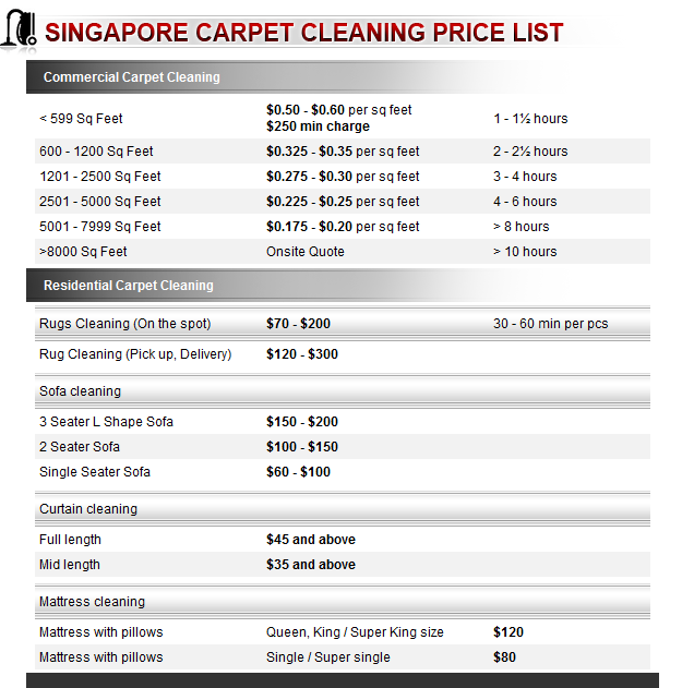 5 Helpful Clever Tips Carpet Cleaning Ideas Hydrogen Peroxide Carpet Cleaning Ideas Hyd Commercial Carpet Cleaning House Cleaning Prices Carpet Cleaning Hacks