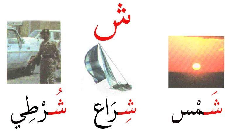 مجموعة كلمات بحرف الشين ش Arabic Language Arabic Alphabet Learn Arabic Language