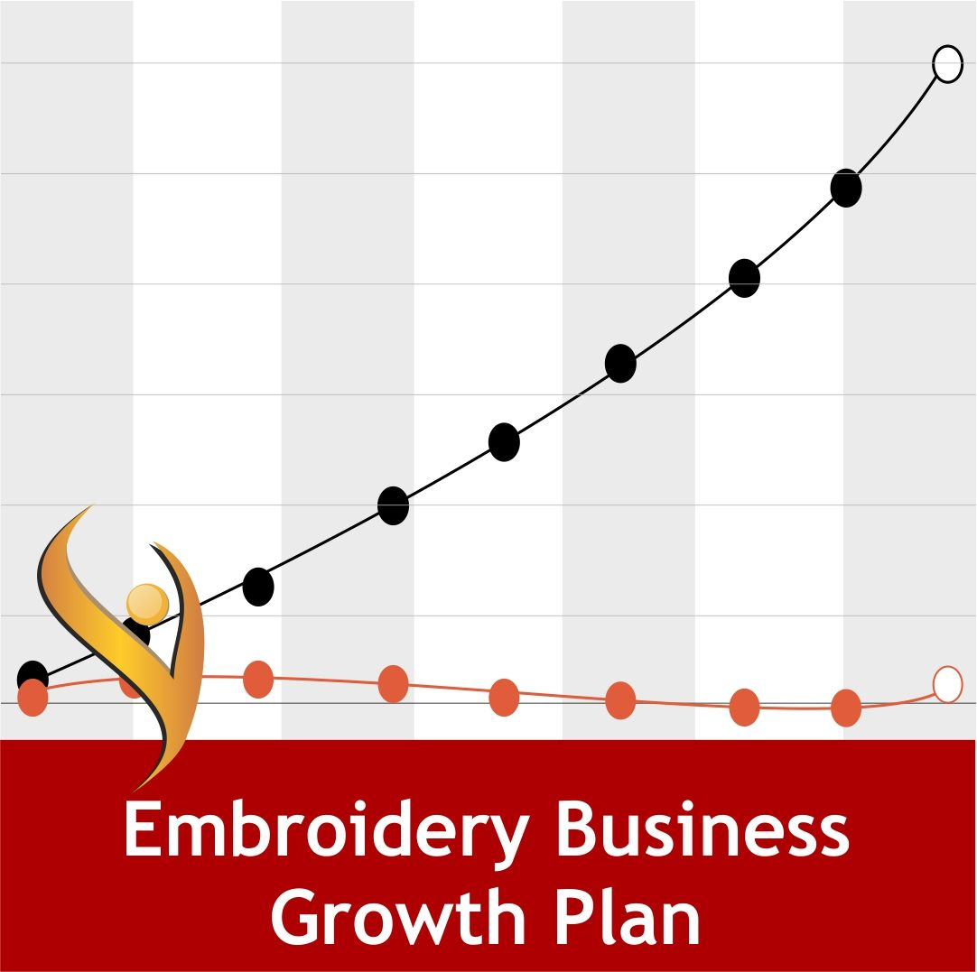 Embroidery Business Growth Plan How to plan, Sales