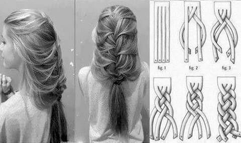 #Peinado #trenza #cuatro