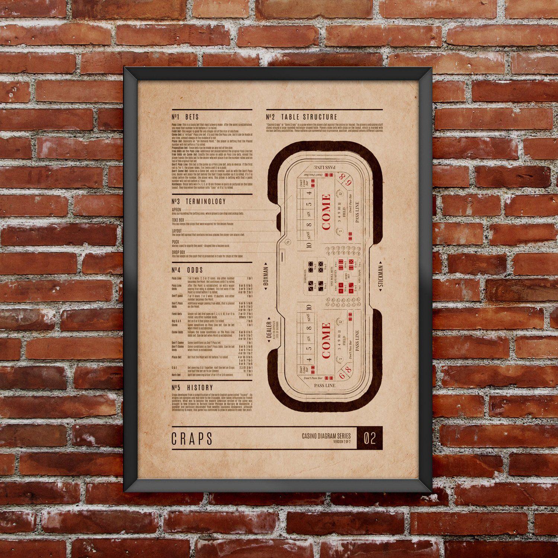 Craps & Roulette Casino Diagram Set Casino, Casino games