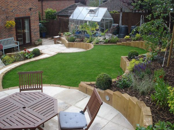 Terraced Sloped Backyard Terraced Sloping Garden Lush