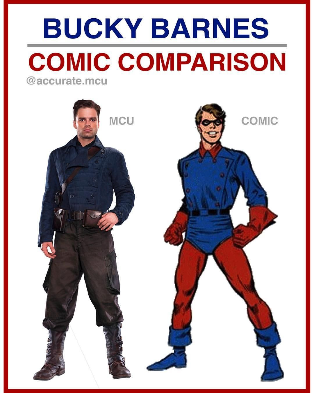 • BUCKY BARNES - COMIC COMPARISON•  I think they did a great job with adapting the comic suit in to  - accurate.mcu